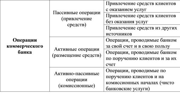 Политика валютного курса банка россии банк россии