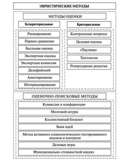 Модульноблочные технологии (мбт): основной учебный период - модуль или цикл (уроков); используемые метода обучения