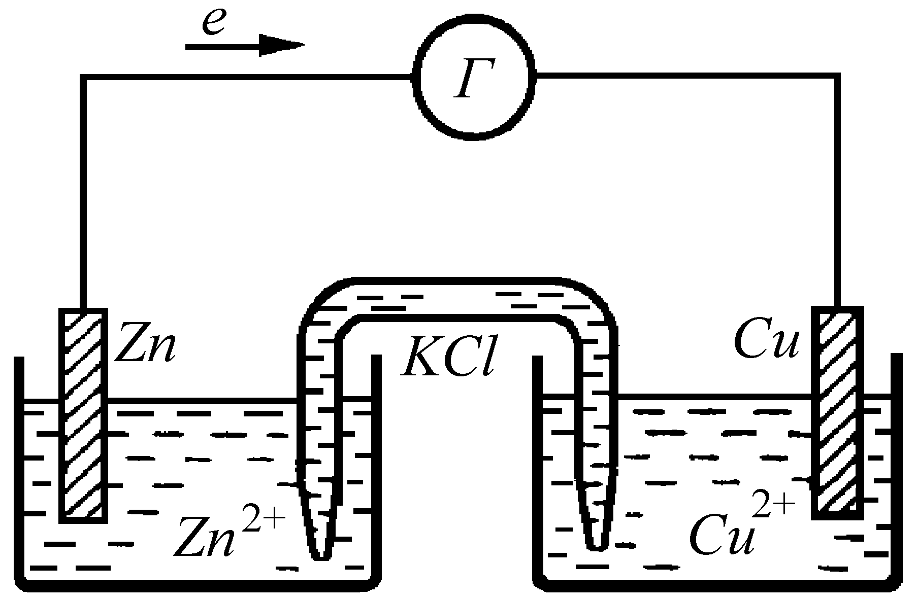 Figure 6 (a) charge transfer route in rgo/znfe2o4; (b) magnetisation curves for pure znfe2o4 and rgo/znfe2o4