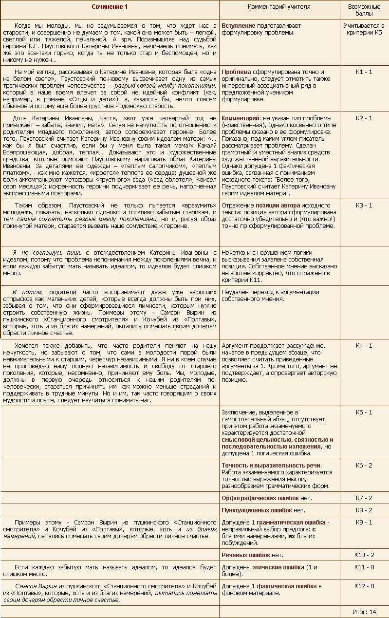 Скачать к уроку русского языка русский язык