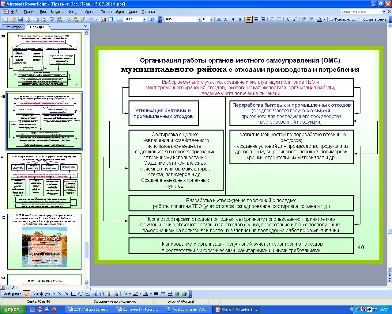Модель территориальной схемы обращения с отходами