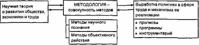 Секреты российского рынка труда фармацевтической отрасли