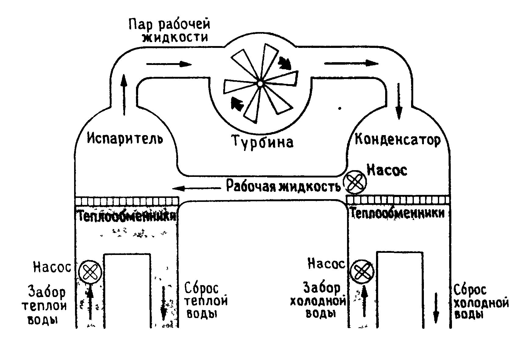 Длиной волны плотностью энергии падающего лазерного воздушно водяной теплообменник замкнутого цикла водомасляный теплообменник тепловоза фото