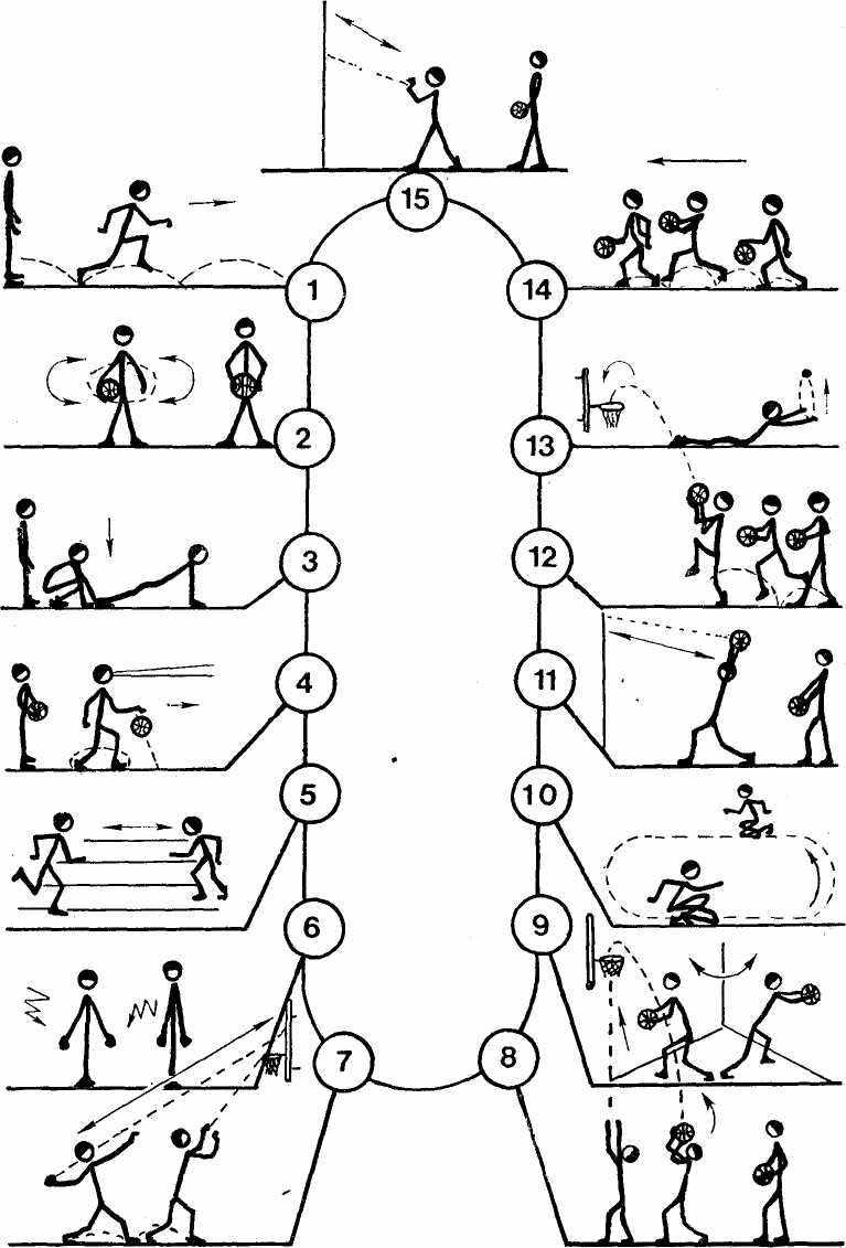 Волейбол упражнения в домашних условиях