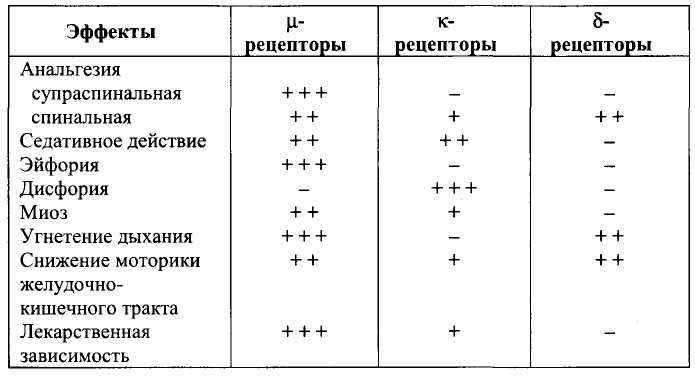 analgetik-prolongirovannogo-deystviya