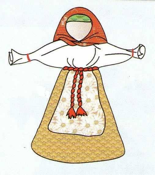 Эскиз куклы из ткани своими руками