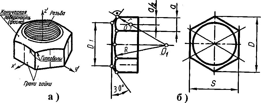 Как сделать фаску на гайке в компасе