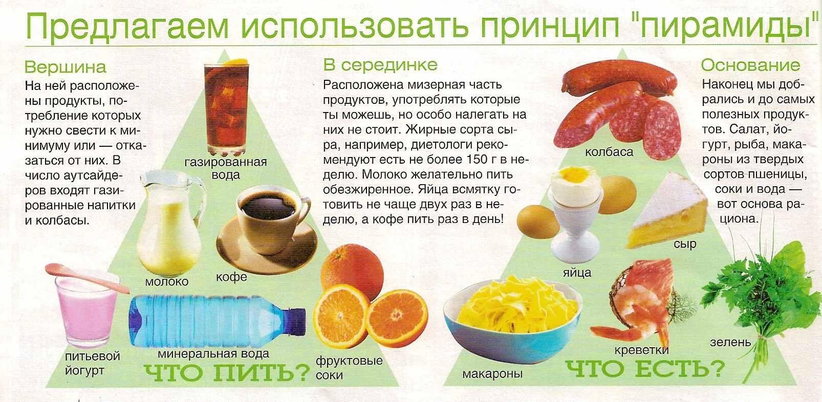 produkti-pitaniya-i-seksualnost