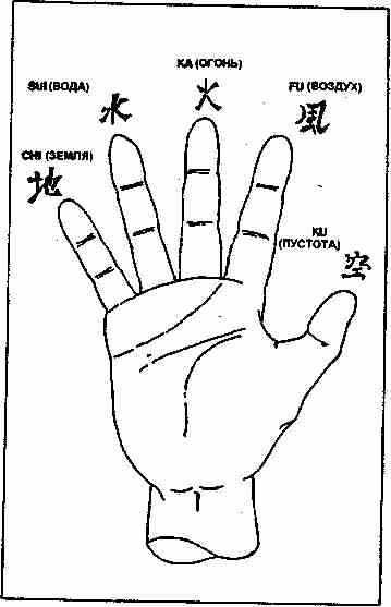 Как сделать из пальцев пентаграмму 18