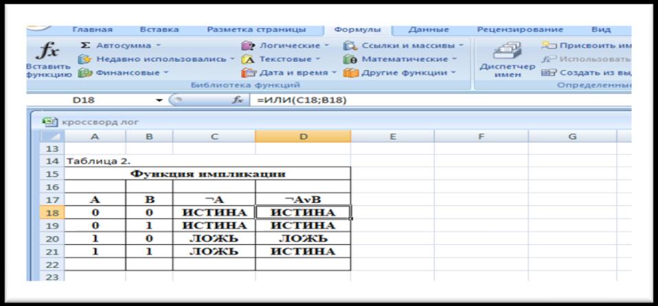 Построение таблиц истинности логических выражений с использованием электронных таблиц