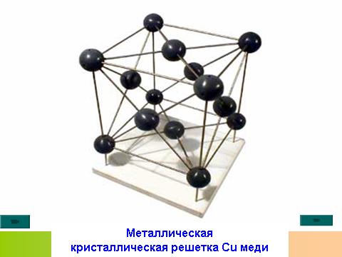 67Модель атома своими руками