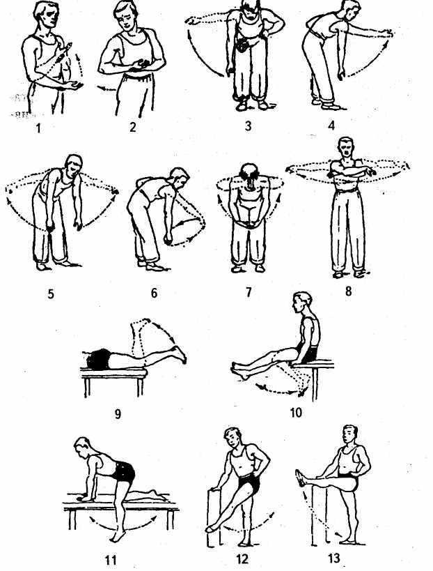 комплекс упражнений для разработки коленного сустава после снятия гипса