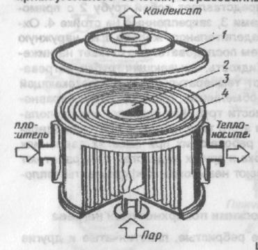 Курсовой по процессам и аппаратам спиральный теплообменник пластинчатый теплообменник-рекуператор 12 квт