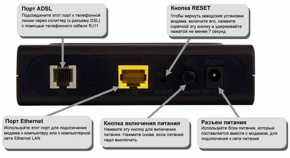 инструкция к модему д линк
