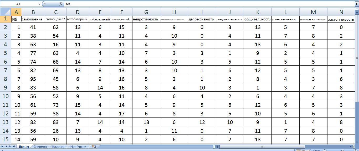 Как сделать статистическую таблицу 171