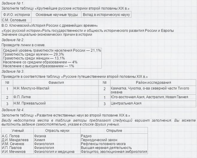 История 8 Класс Данилов Косулина Гдз Тестовые Задания К Главе