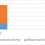 Производственная практика ООО Эко-Групп. с. 7-8