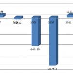 Анализ подходов к оценке стоимости организации на примере ООО Якорь — стр. 102-104