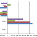 Анализ подходов к оценке стоимости организации на примере ООО Якорь — стр. 62-65