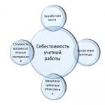 Трансформация бухгалтерской отчетности российских предприятий в соответствии с международными стандартами финансовой отчетности. Страницы 71-72