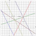 Методы оптимальных решений. Страницы 1-2