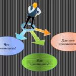 Типы экономических систем и их характеристика