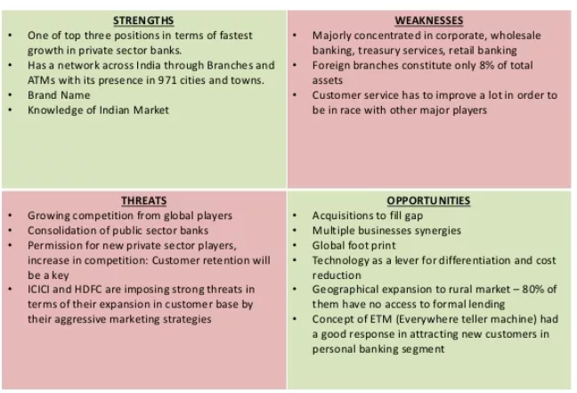retailer ltd swot essay Strengths the strengths area of a swot analysis should focus on the internal elements of an a multi-channel retailer is a company that sells directly to the public via more than one distribution swot analysis idbi federal life insurance co ltd essay mercedes benz swot, segmentation, 4p's.