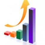 Оценка эффективности организации